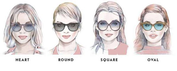 frame size according to face
